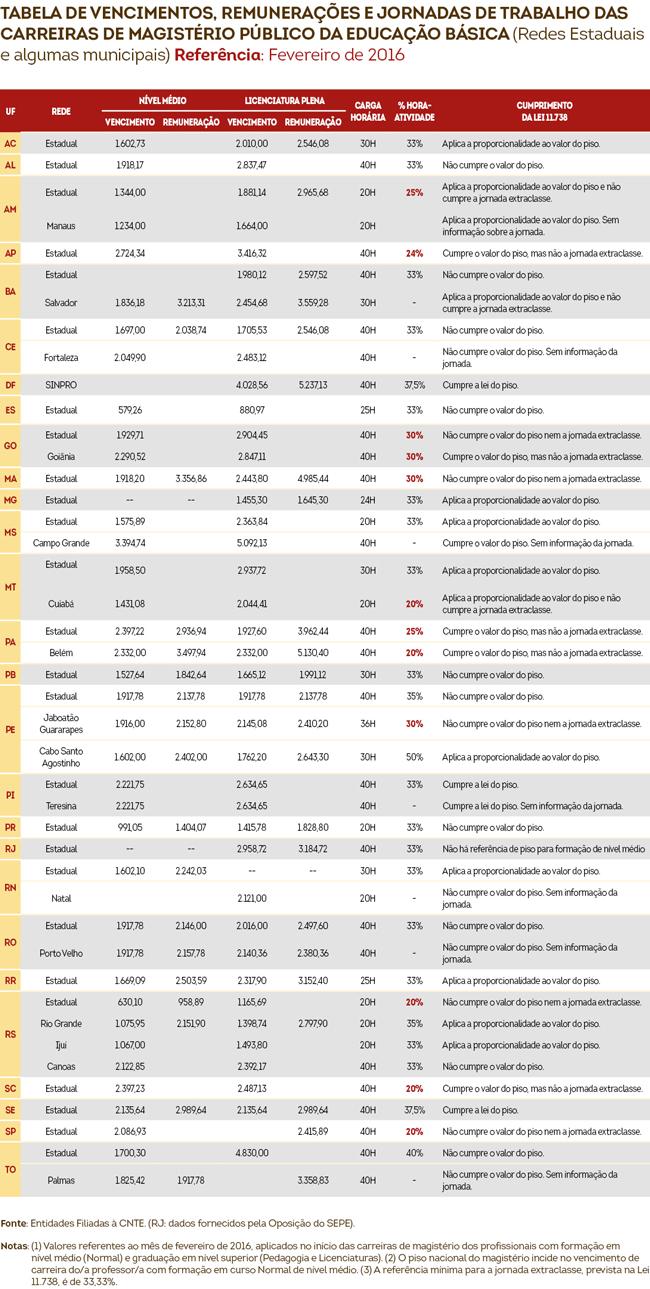 tabela piso salarial maio 2016 v01