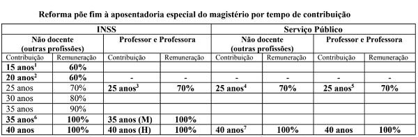 2019 10 23 aposentadoria especial magisterio