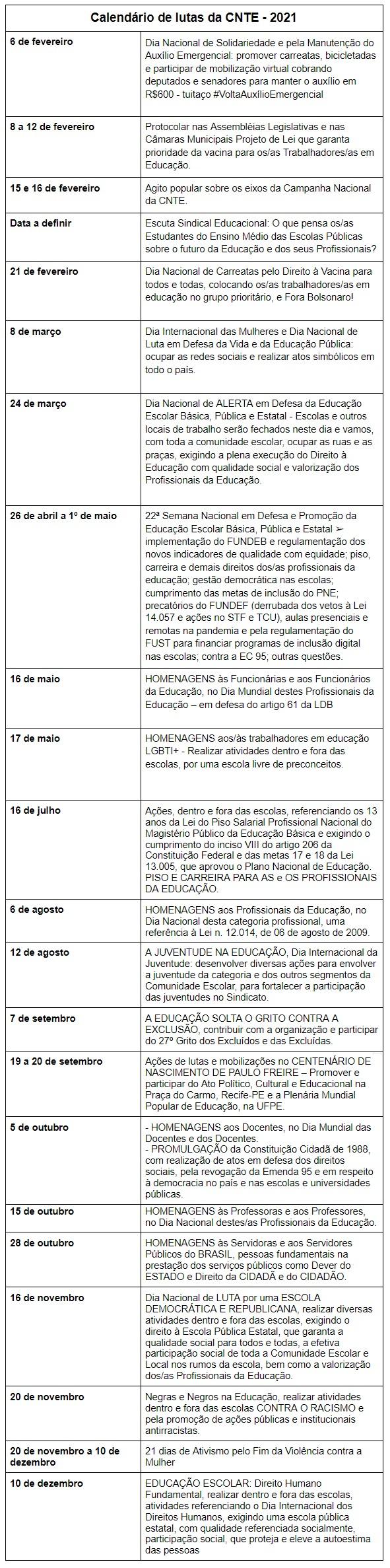 2021 02 04 tabela calendario lutas cnte 2021